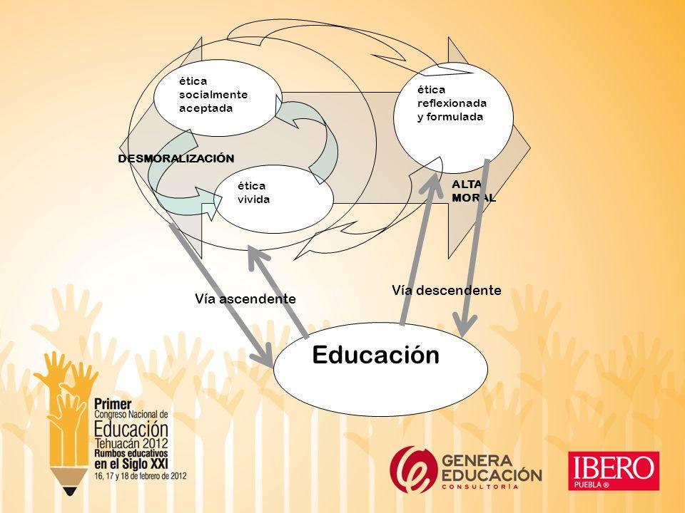 Educación Vía descendente Vía ascendente ética socialmente aceptada