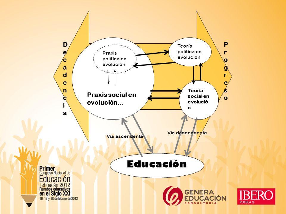Educación Praxis social en evolución… D e c a d n i P r o g s