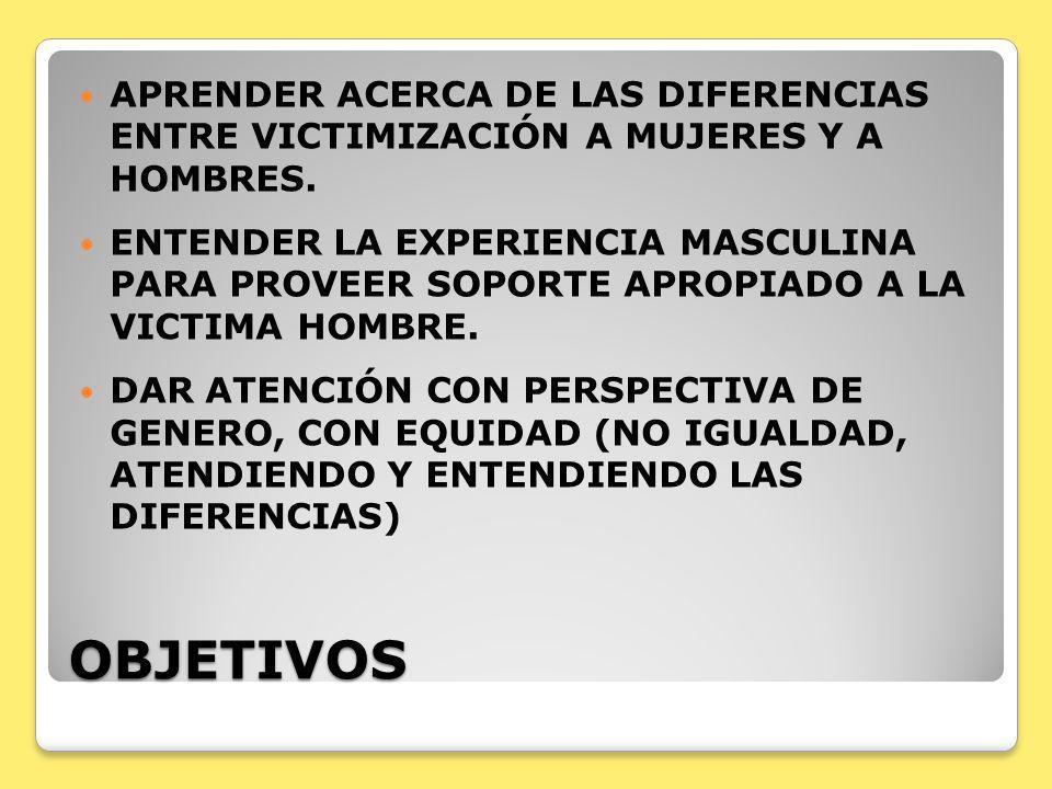 APRENDER ACERCA DE LAS DIFERENCIAS ENTRE VICTIMIZACIÓN A MUJERES Y A HOMBRES.
