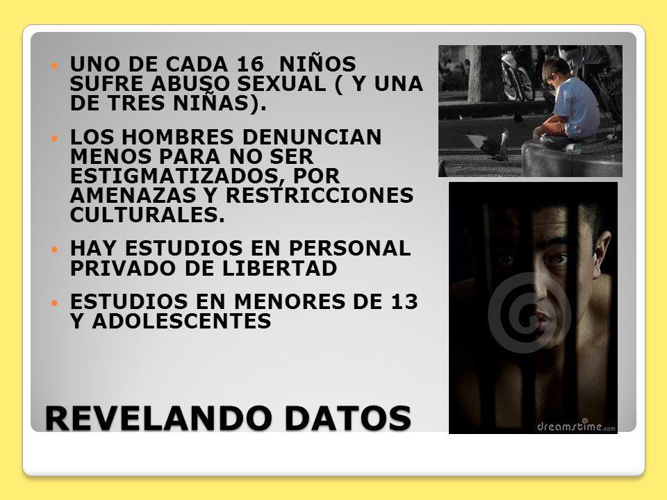 UNO DE CADA 16 NIÑOS SUFRE ABUSO SEXUAL ( Y UNA DE TRES NIÑAS).