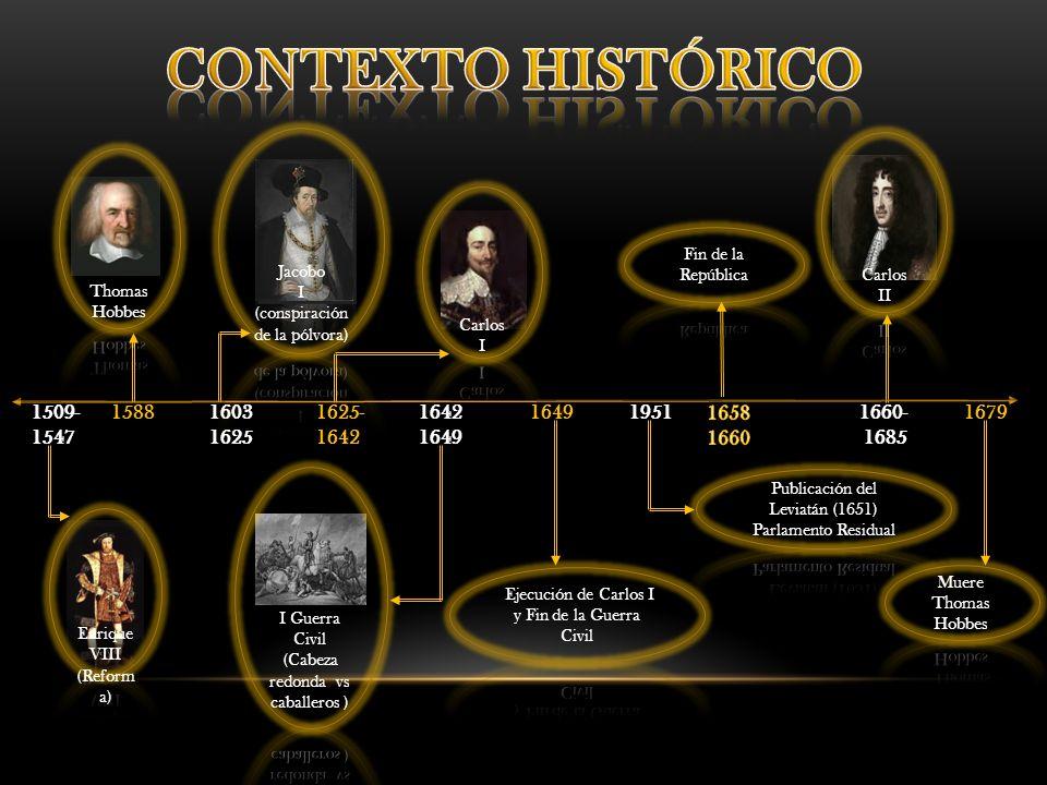 CONTEXTO HISTÓRICO Jacobo. I. (conspiración de la pólvora) Carlos. II. Thomas Hobbes. Carlos.