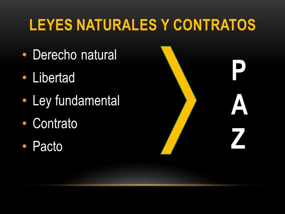 Leyes Naturales y contratos