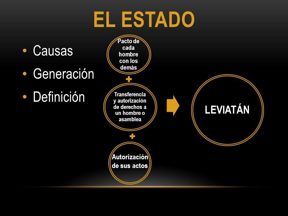 El Estado Causas Generación Definición LEVIATÁN