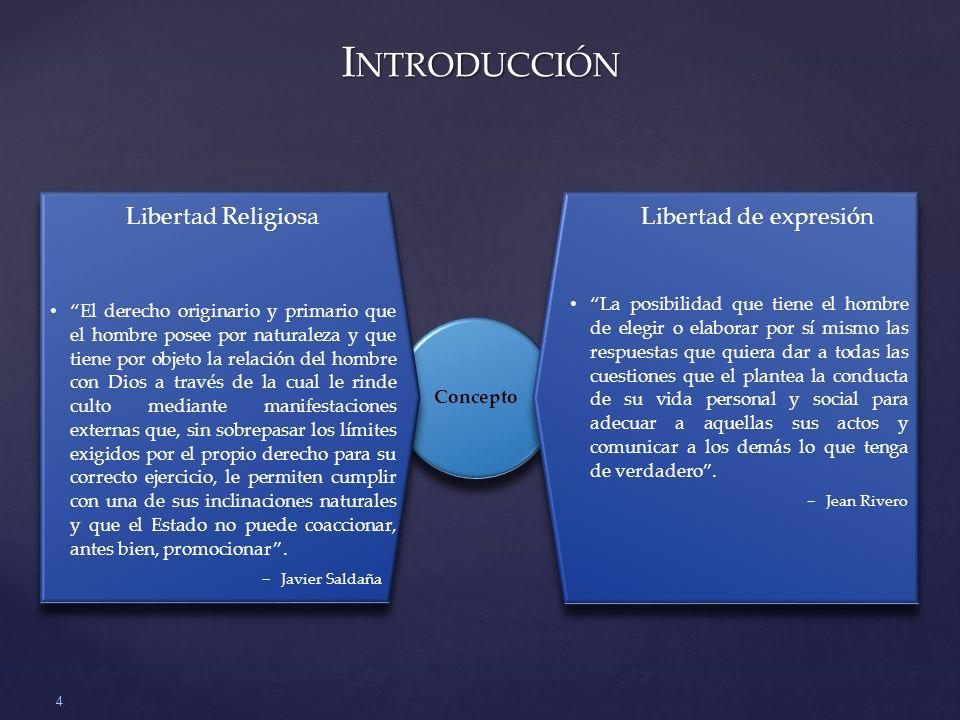 Introducción Libertad Religiosa Libertad de expresión