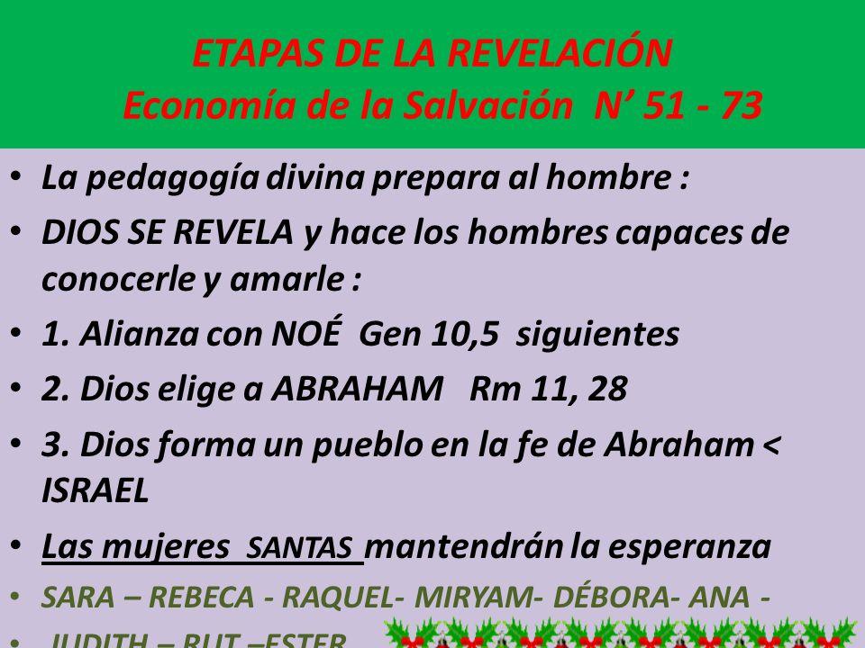 ETAPAS DE LA REVELACIÓN Economía de la Salvación N' 51 - 73
