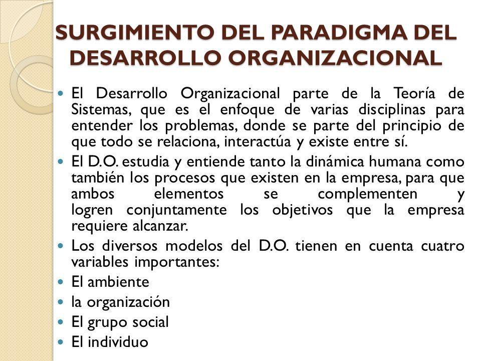 SURGIMIENTO DEL PARADIGMA DEL DESARROLLO ORGANIZACIONAL