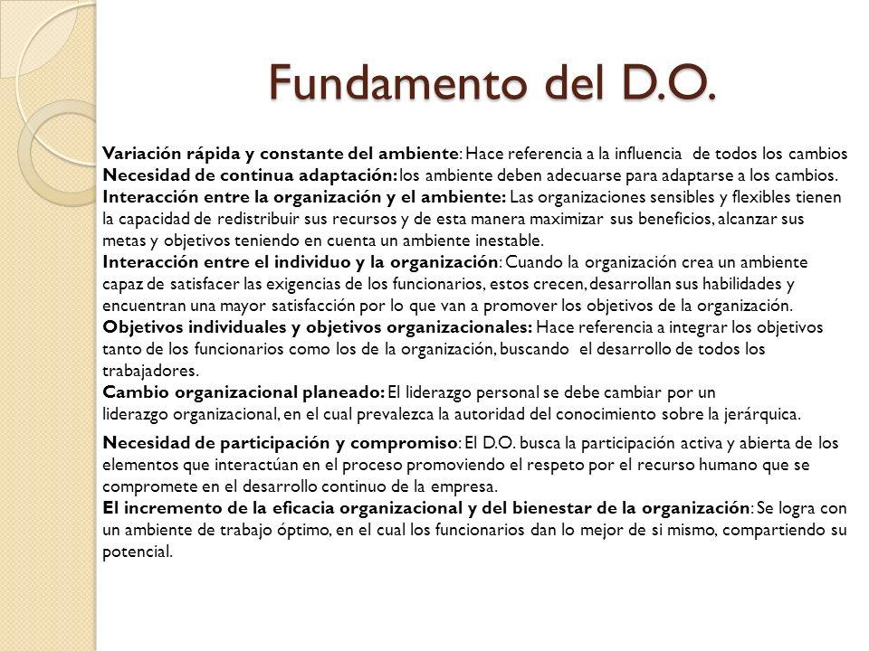 Fundamento del D.O.