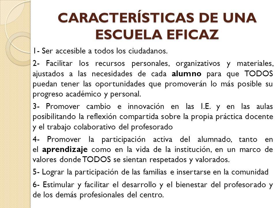 CARACTERÍSTICAS DE UNA ESCUELA EFICAZ