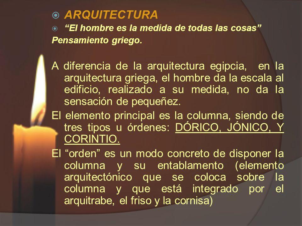 ARQUITECTURA El hombre es la medida de todas las cosas Pensamiento griego.