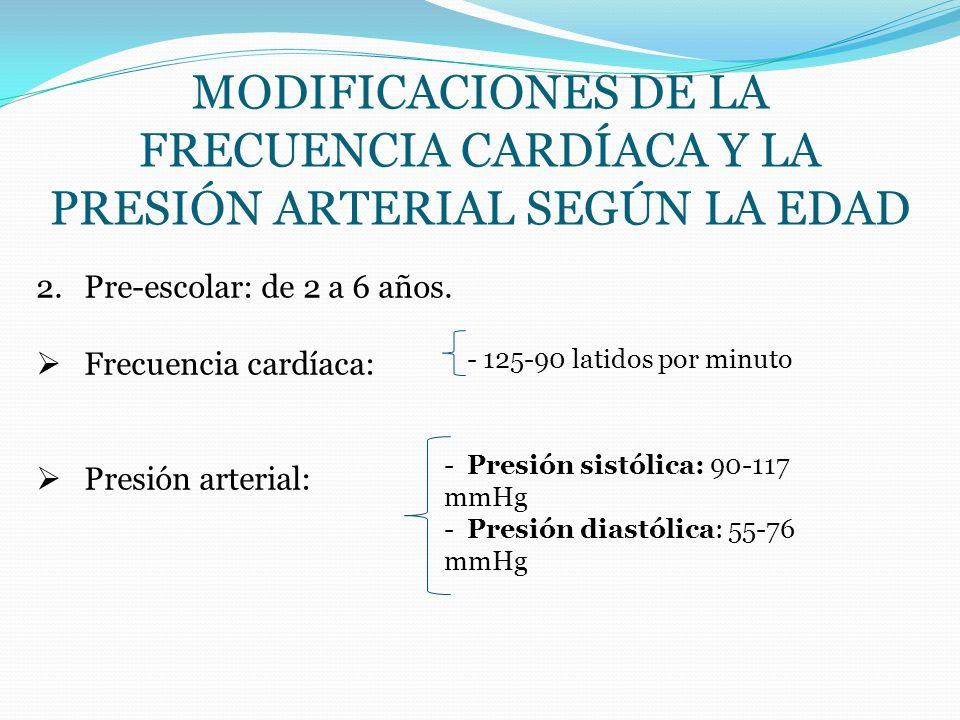 Modificaciones de la frecuencia cardíaca y la presión arterial según la edad