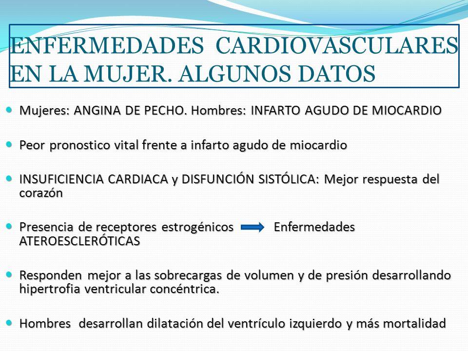 Enfermedades cardiovasculares en la mujer. Algunos datos