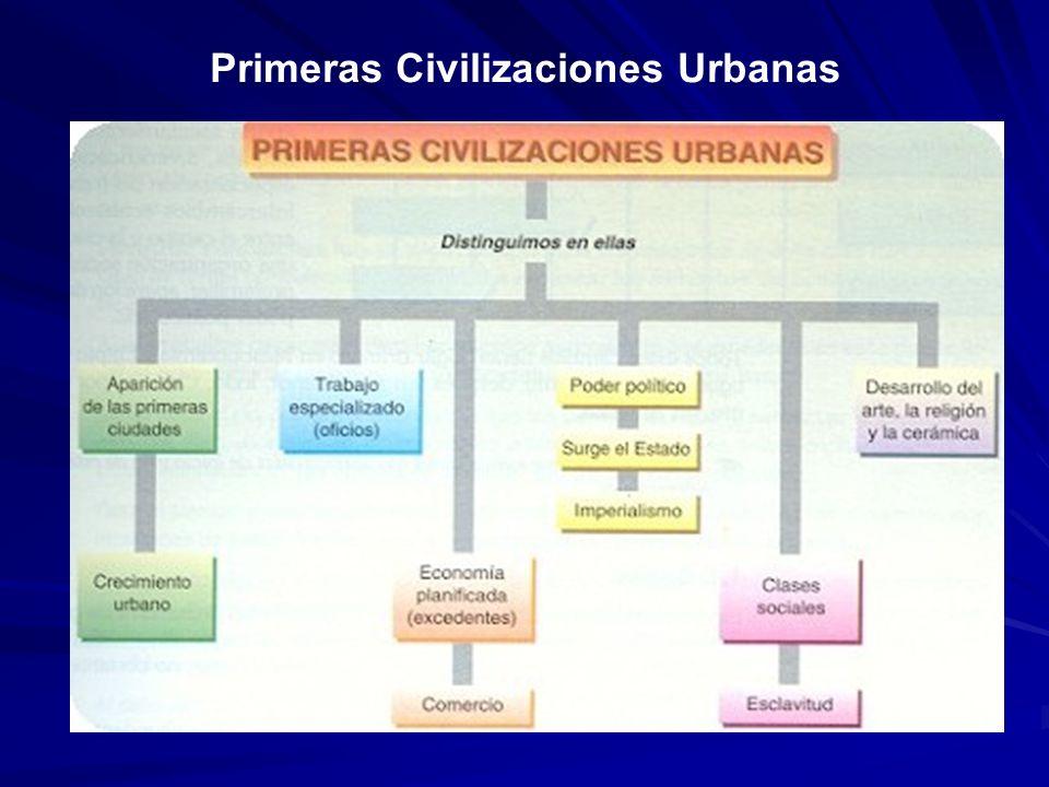 Primeras Civilizaciones Urbanas