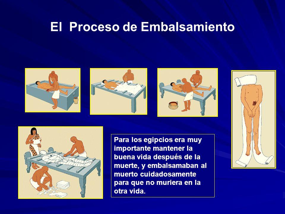 El Proceso de Embalsamiento