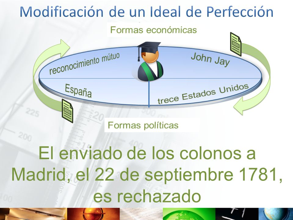 Modificación de un Ideal de Perfección