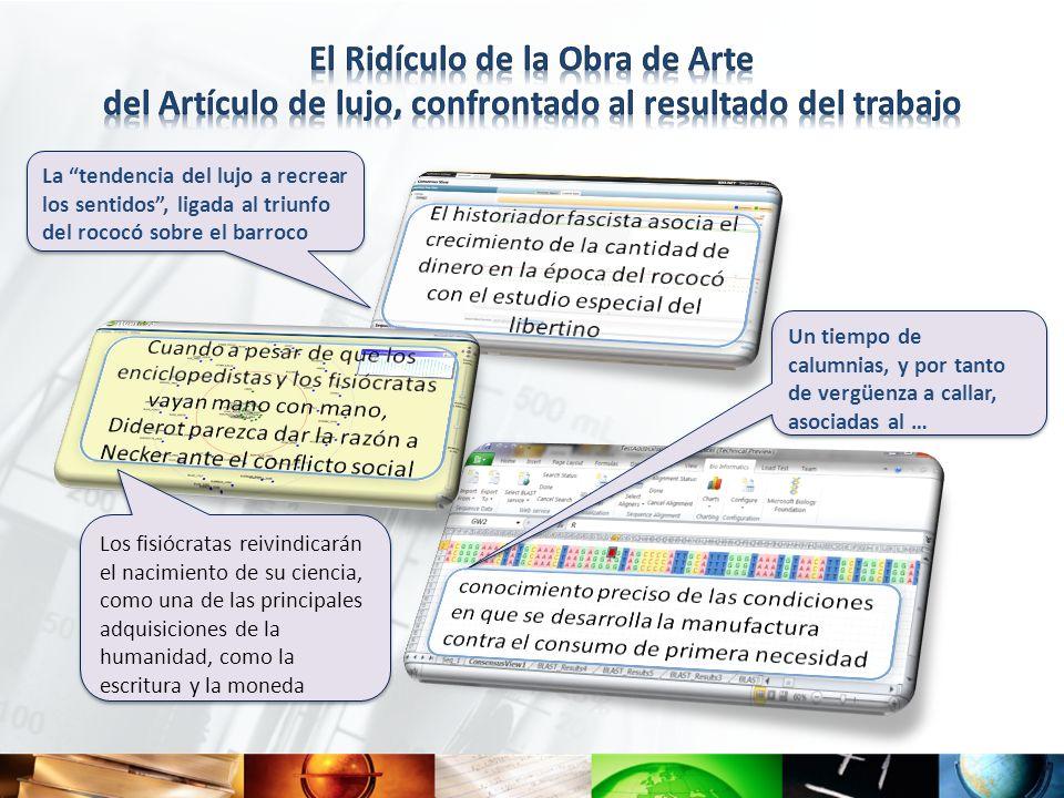 El Ridículo de la Obra de Arte del Artículo de lujo, confrontado al resultado del trabajo