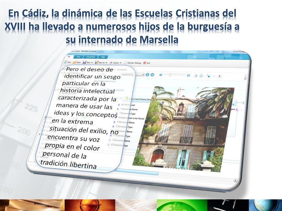 En Cádiz, la dinámica de las Escuelas Cristianas del XVIII ha llevado a numerosos hijos de la burguesía a su internado de Marsella