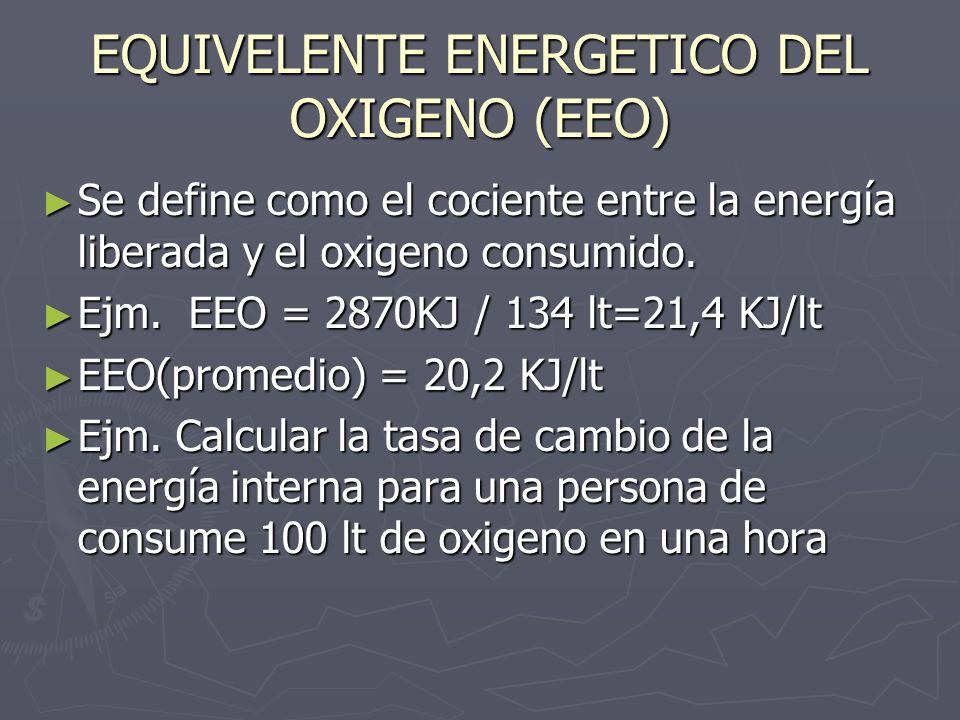 EQUIVELENTE ENERGETICO DEL OXIGENO (EEO)