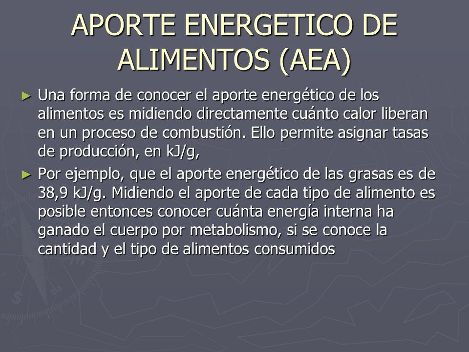 APORTE ENERGETICO DE ALIMENTOS (AEA)