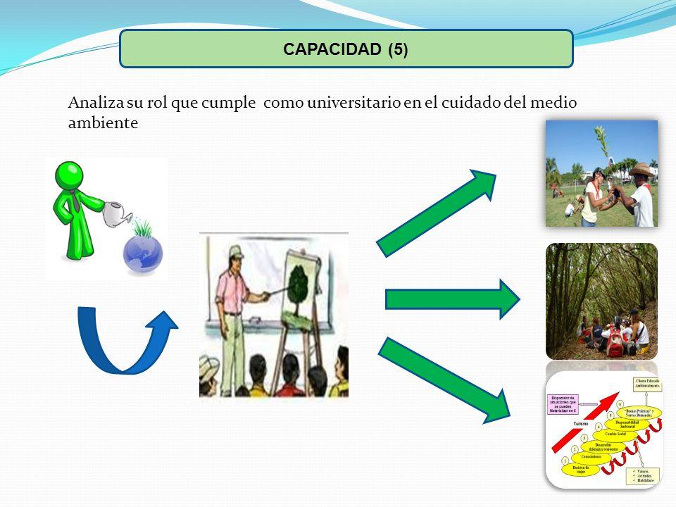 CAPACIDAD (5) Analiza su rol que cumple como universitario en el cuidado del medio ambiente
