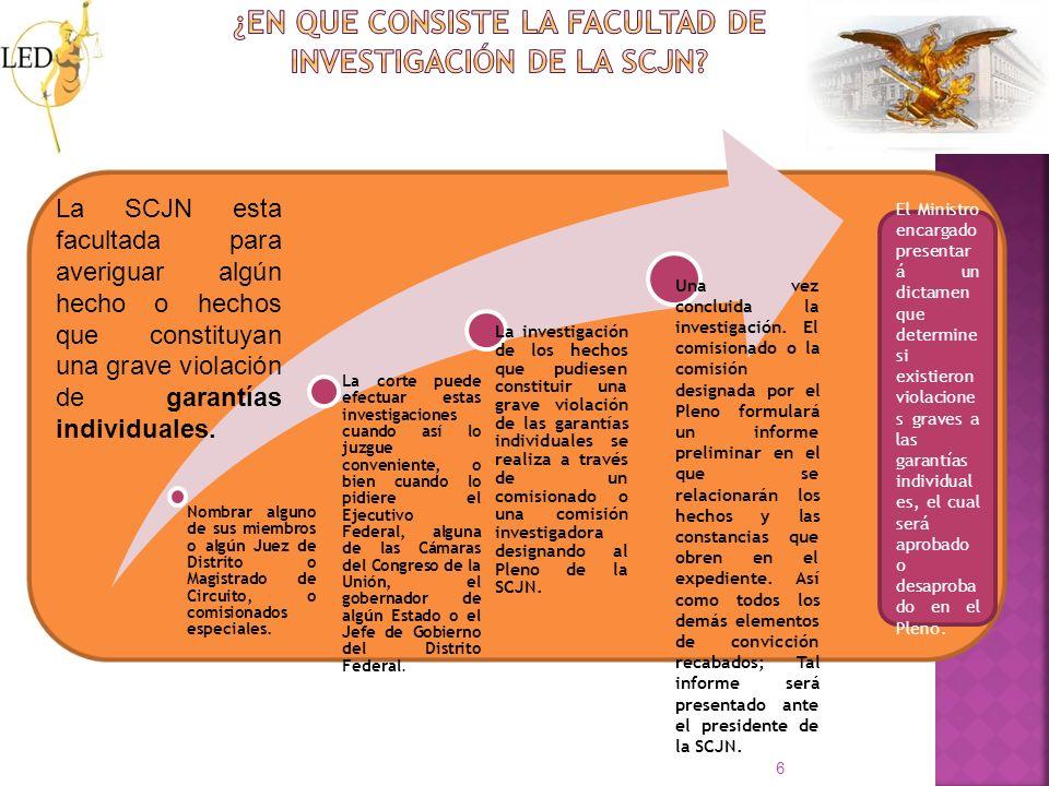 ¿En que consiste la facultad de investigación de la SCJN