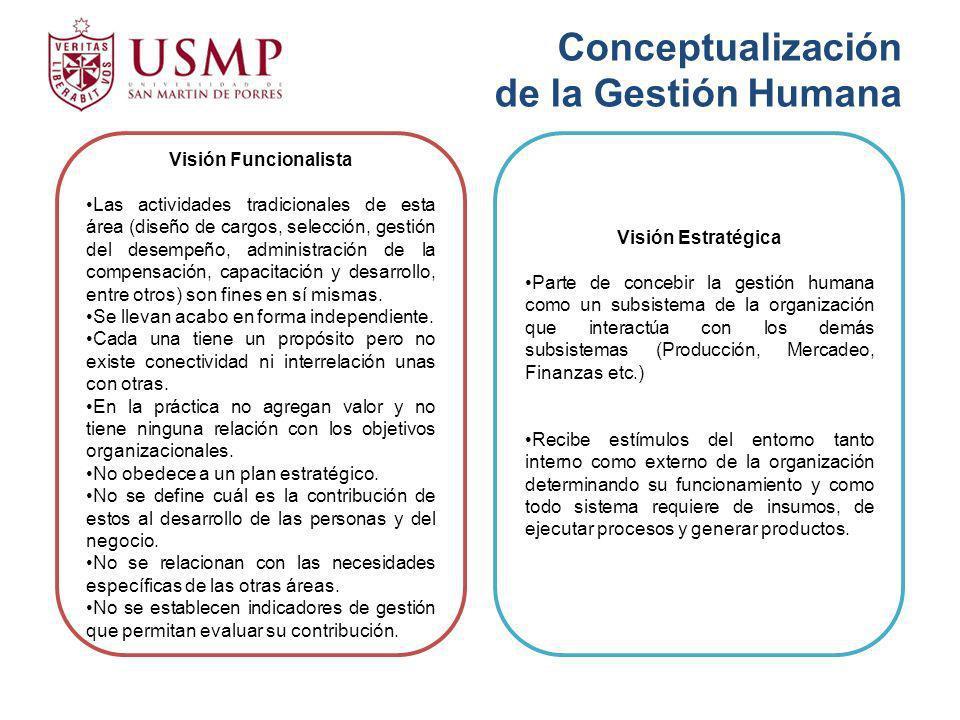 Conceptualización de la Gestión Humana