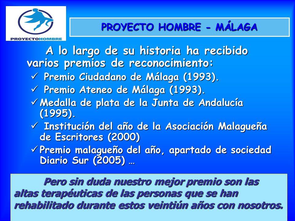 PROYECTO HOMBRE - MÁLAGA