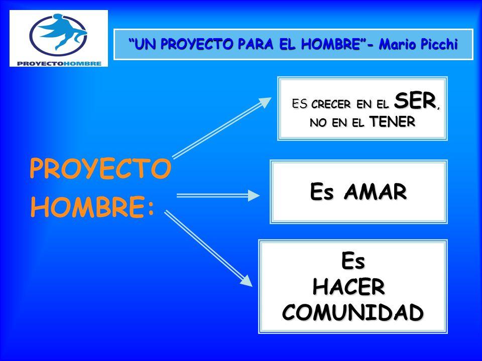 UN PROYECTO PARA EL HOMBRE - Mario Picchi