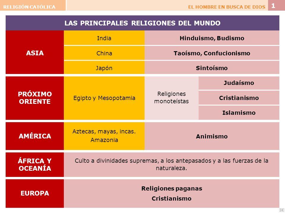 LAS PRINCIPALES RELIGIONES DEL MUNDO Taoísmo, Confucionismo
