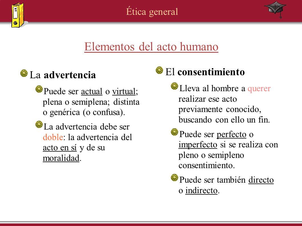 Elementos del acto humano