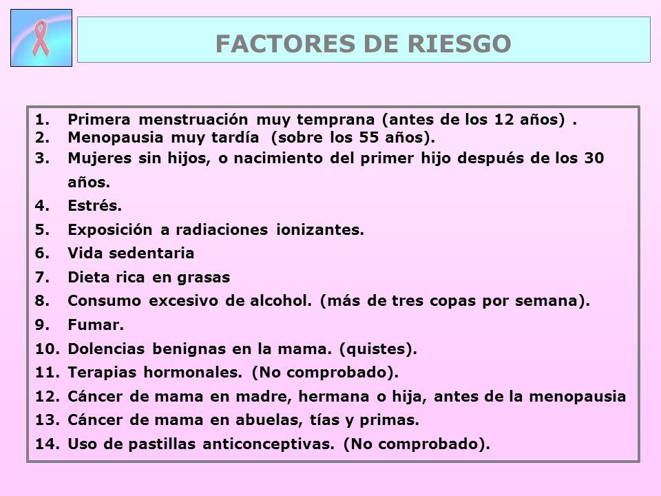 FACTORES DE RIESGO Primera menstruación muy temprana (antes de los 12 años) . Menopausia muy tardía (sobre los 55 años).