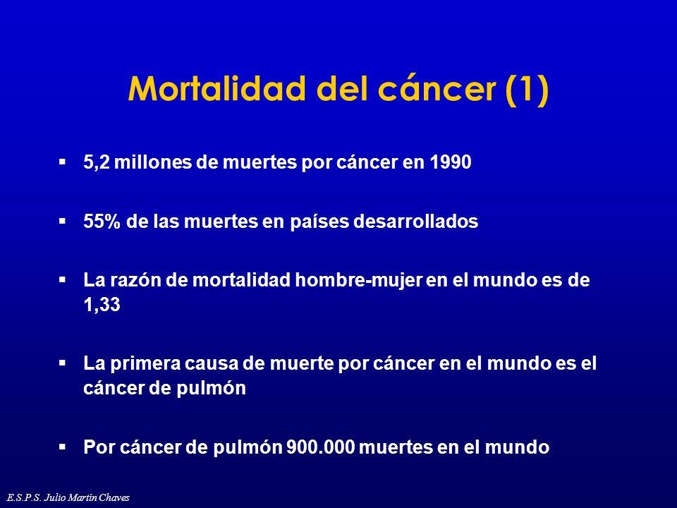 Mortalidad del cáncer (1)
