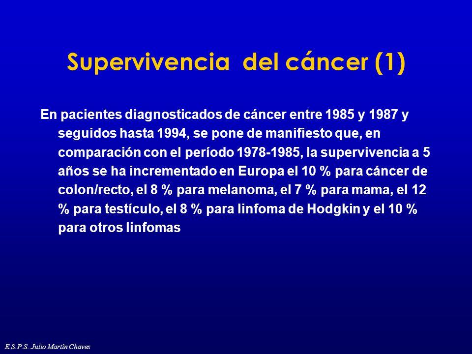 Supervivencia del cáncer (1)