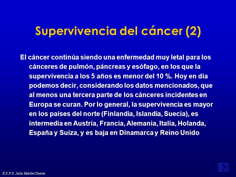 Supervivencia del cáncer (2)