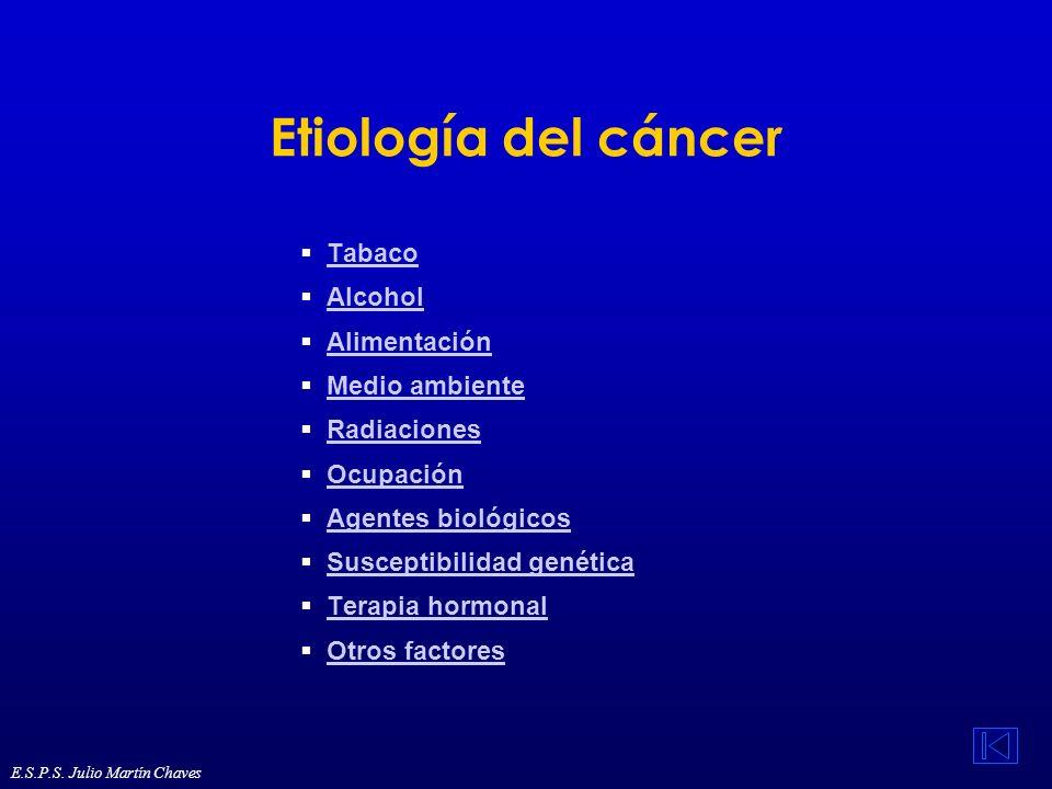 Etiología del cáncer Tabaco Alcohol Alimentación Medio ambiente