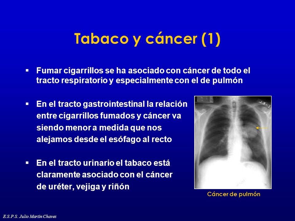 Tabaco y cáncer (1) Fumar cigarrillos se ha asociado con cáncer de todo el tracto respiratorio y especialmente con el de pulmón.