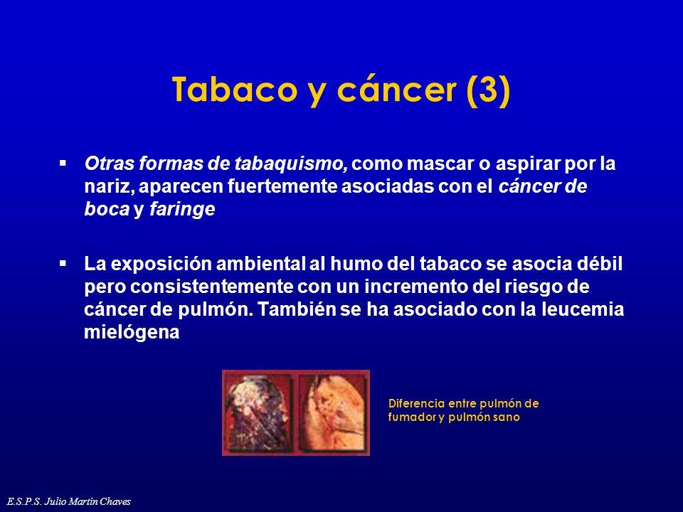 Tabaco y cáncer (3) Otras formas de tabaquismo, como mascar o aspirar por la nariz, aparecen fuertemente asociadas con el cáncer de boca y faringe