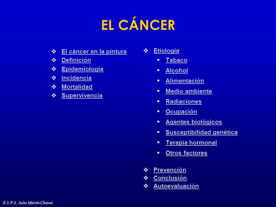 EL CÁNCER El cáncer en la pintura Definición Epidemiología Incidencia