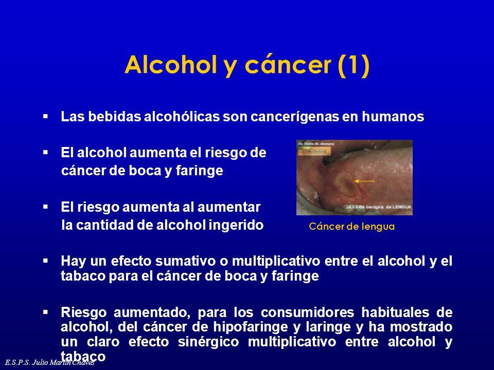 Alcohol y cáncer (1) Las bebidas alcohólicas son cancerígenas en humanos. El alcohol aumenta el riesgo de.