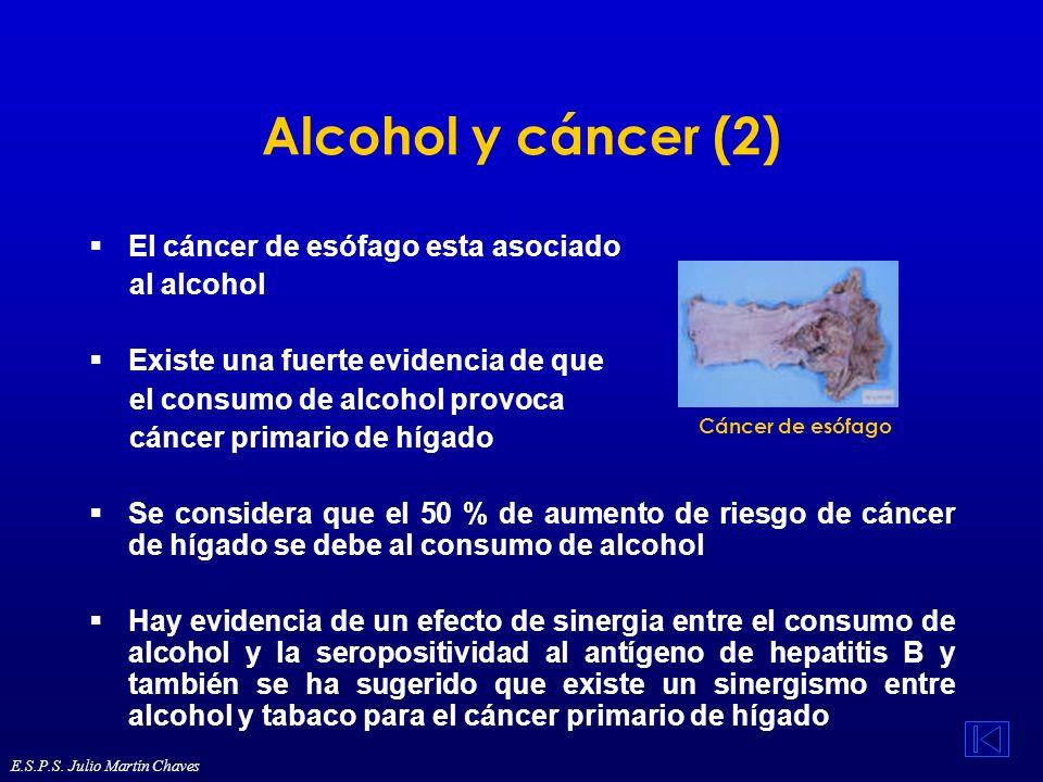 Alcohol y cáncer (2) El cáncer de esófago esta asociado al alcohol