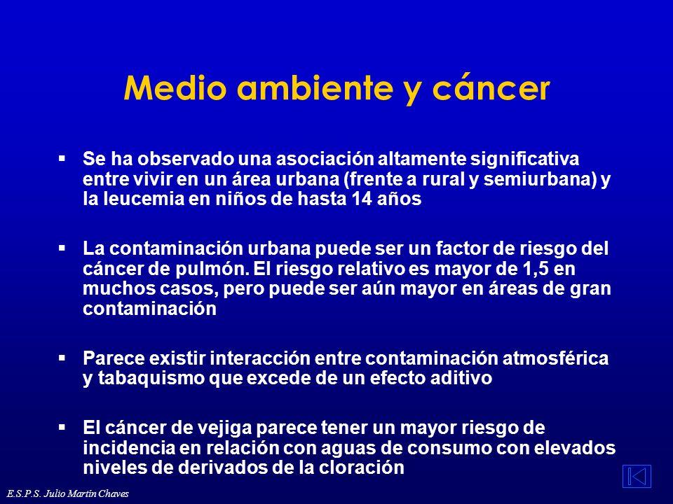 Medio ambiente y cáncer