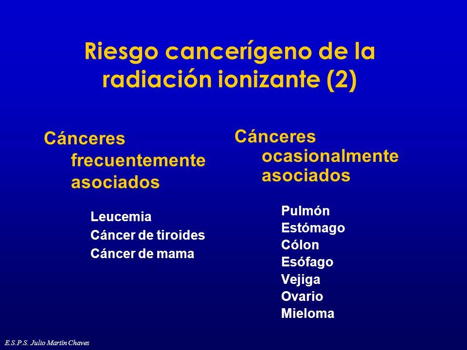 Riesgo cancerígeno de la radiación ionizante (2)