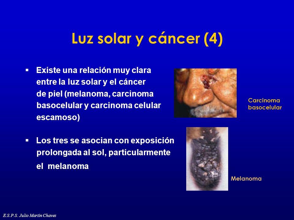 Luz solar y cáncer (4) Existe una relación muy clara