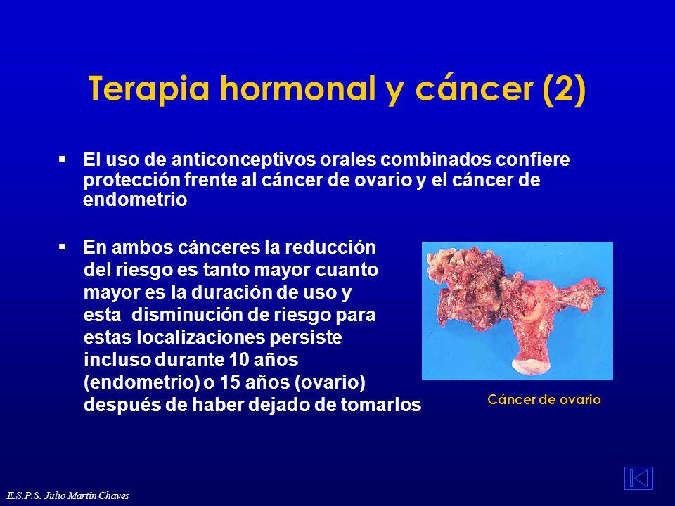 Terapia hormonal y cáncer (2)