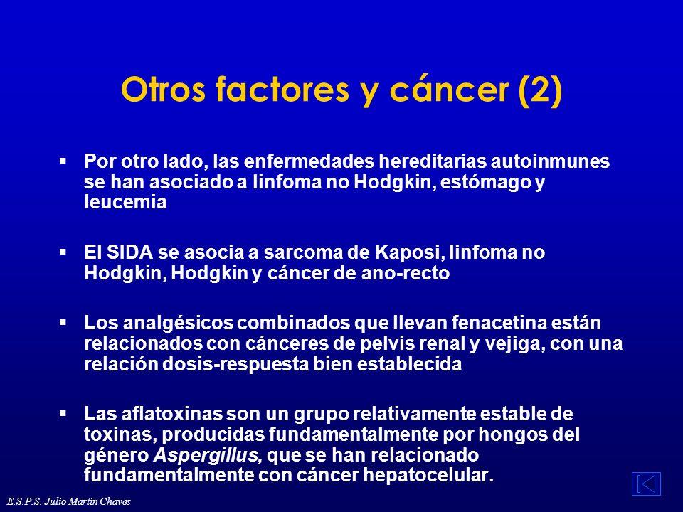 Otros factores y cáncer (2)