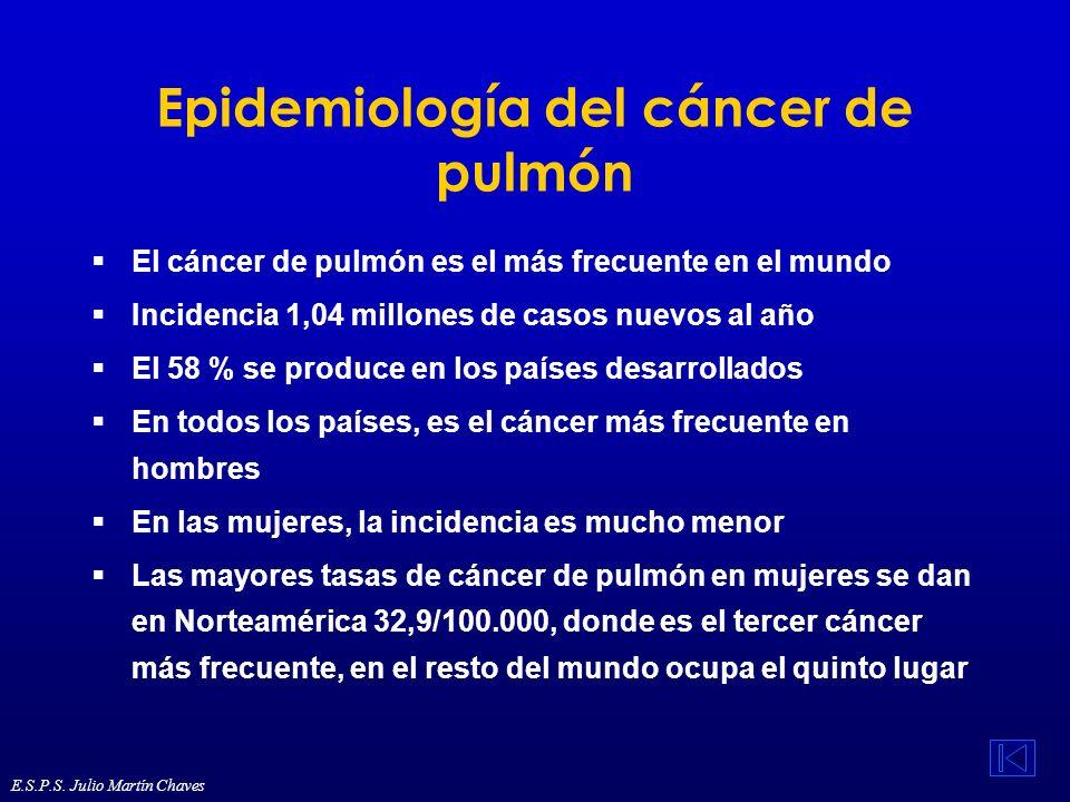 Epidemiología del cáncer de pulmón