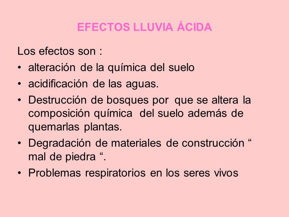 EFECTOS LLUVIA ÁCIDA Los efectos son : alteración de la química del suelo. acidificación de las aguas.