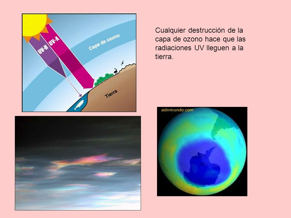 Cualquier destrucción de la capa de ozono hace que las radiaciones UV lleguen a la tierra.