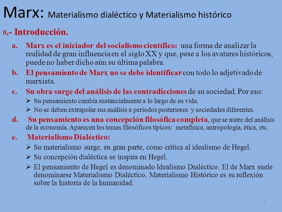 Marx: Materialismo dialéctico y Materialismo histórico