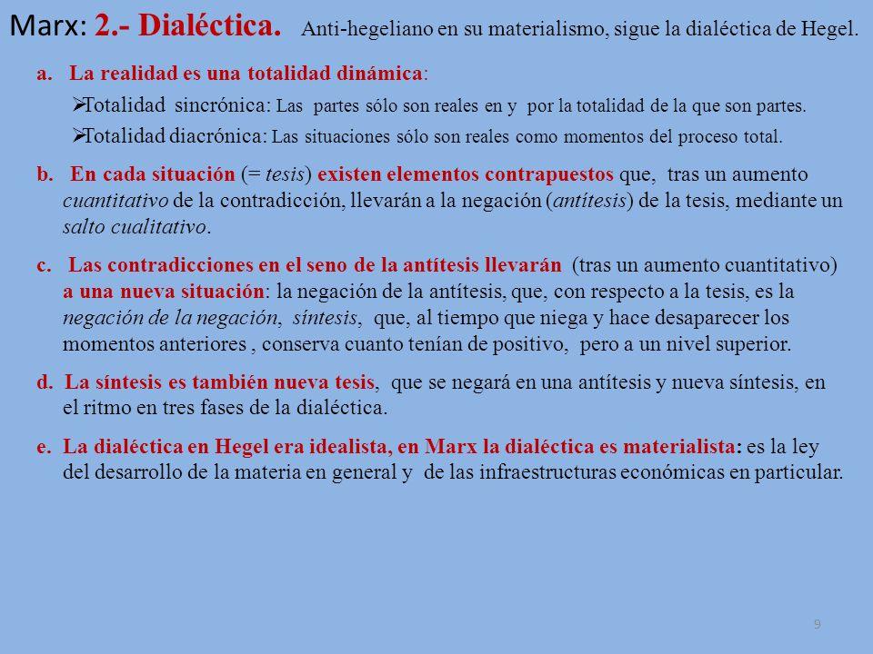 Marx: 2.- Dialéctica. Anti-hegeliano en su materialismo, sigue la dialéctica de Hegel.