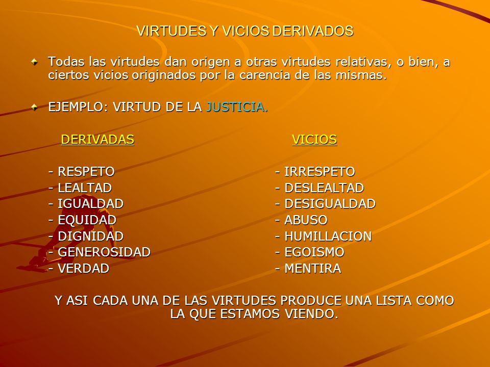 VIRTUDES Y VICIOS DERIVADOS